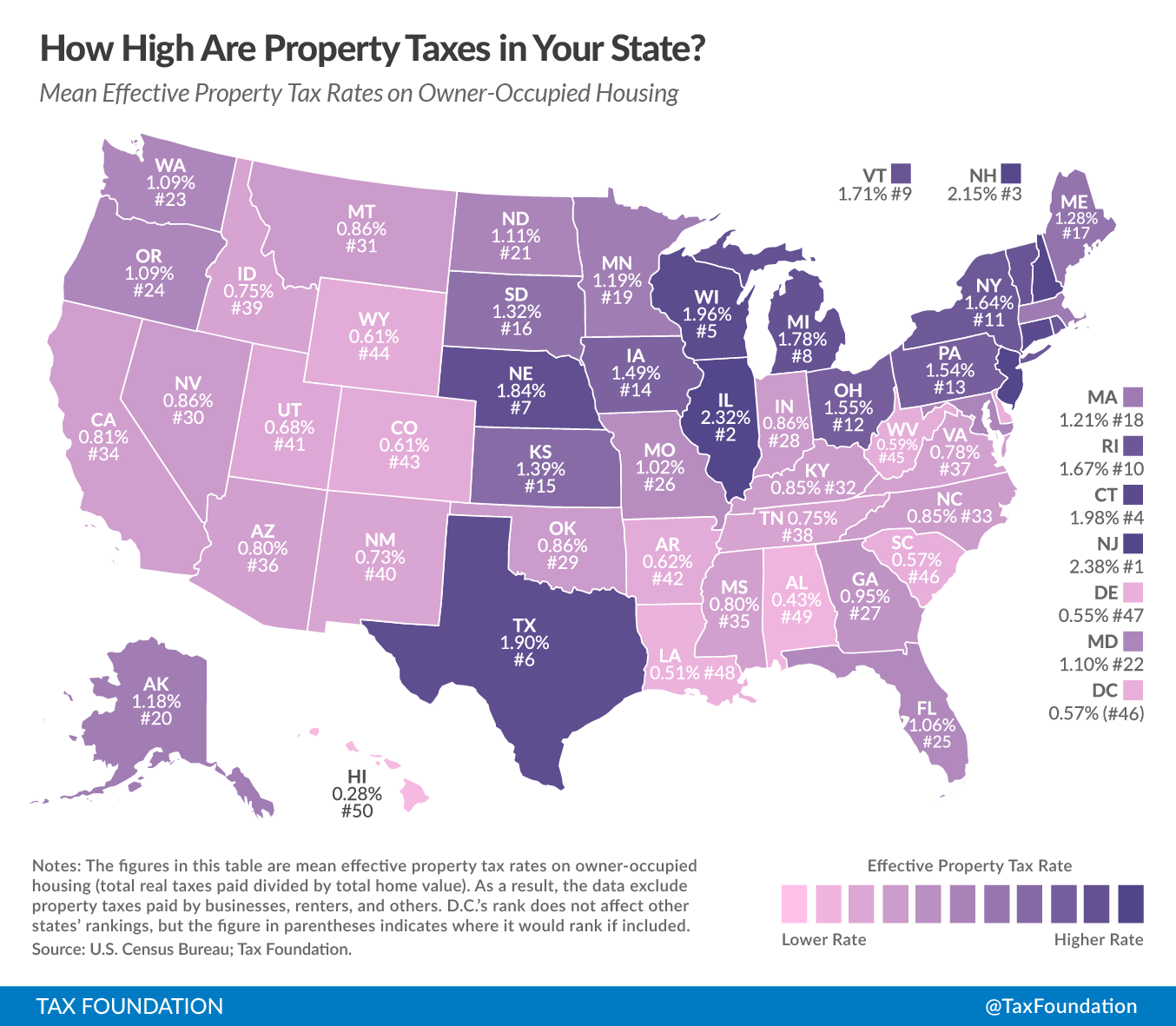 How High Are Property Taxes in Your State Tax Foundation