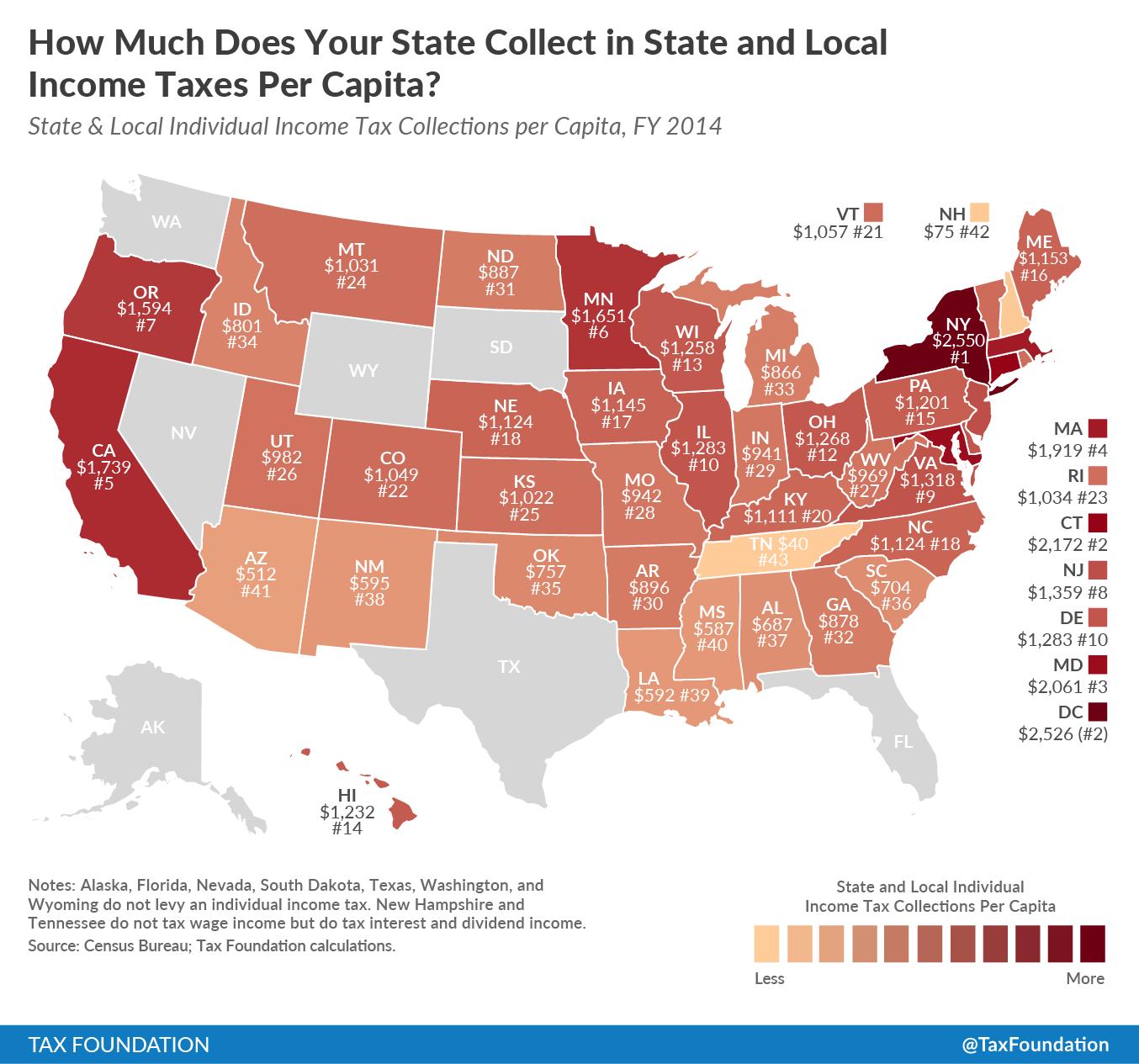 state local burden rankings methodology