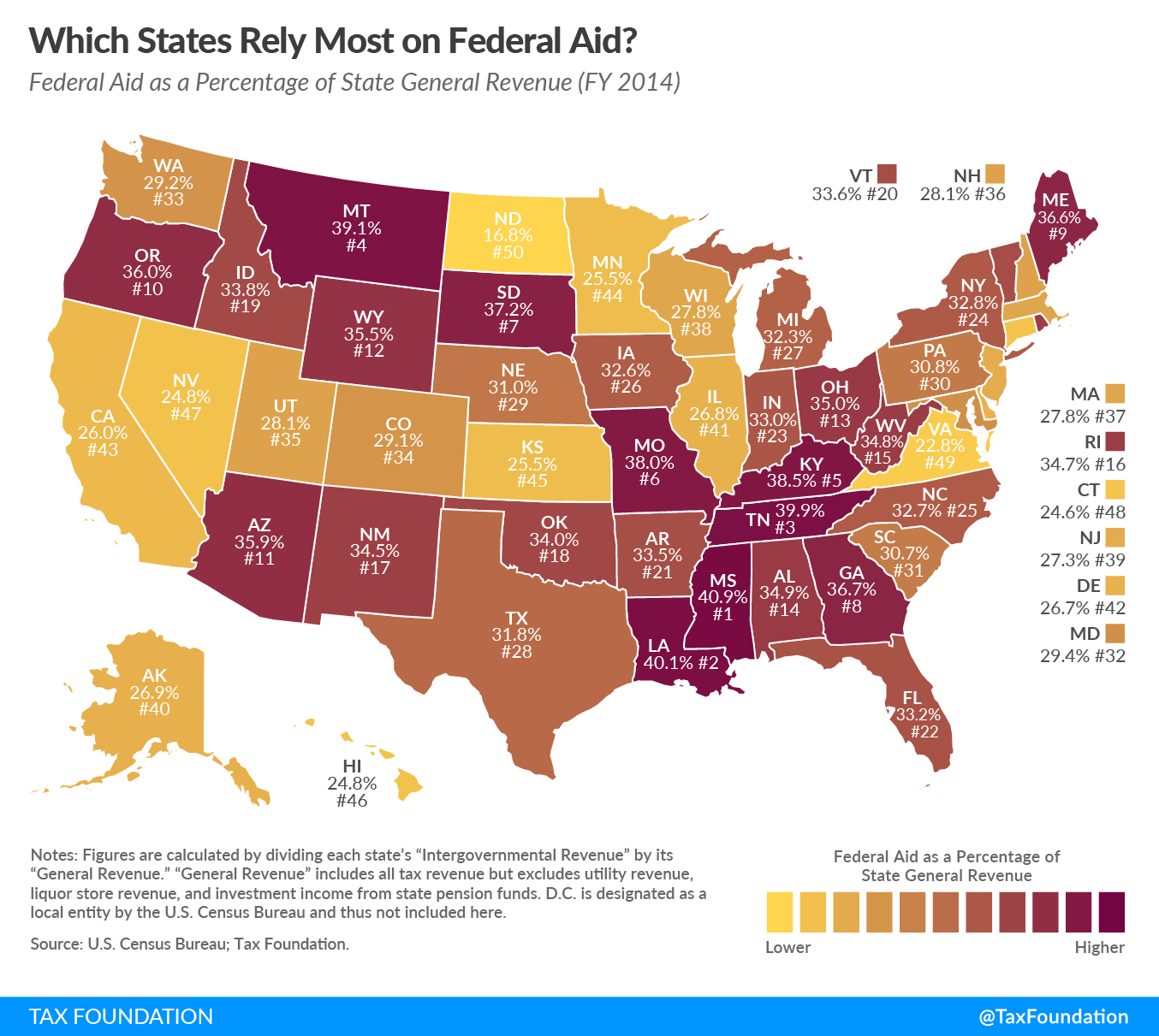 Which States Receive The Most Food Stamps