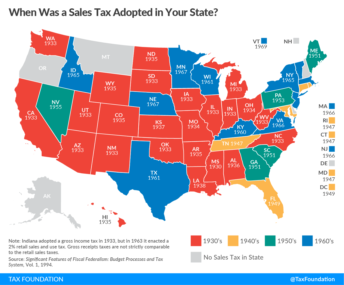 Sales Tax Adoption by State