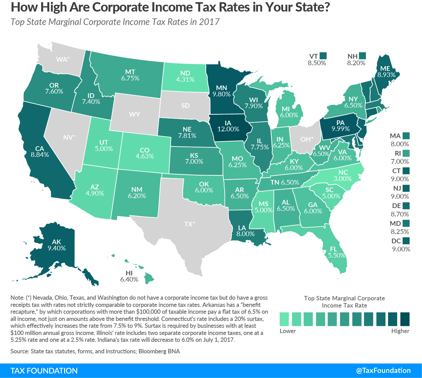 The Following Table Includes Most Up To Date Data Available On State Corporate Income Tax Rates And Brackets