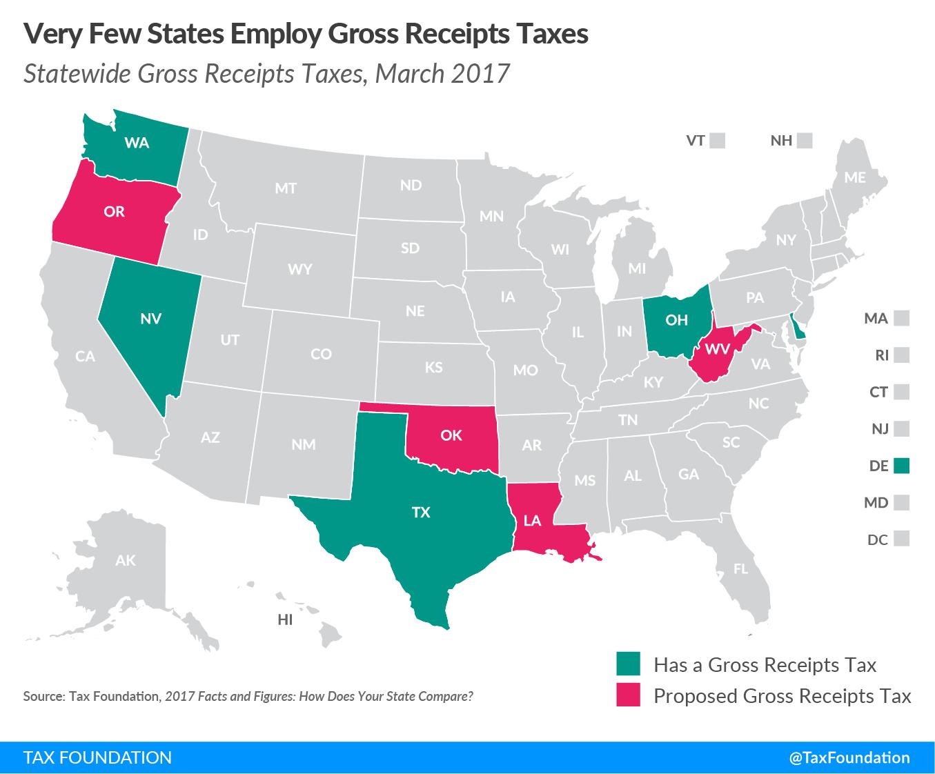 Gross Receipts Taxes 2017 (GRT)