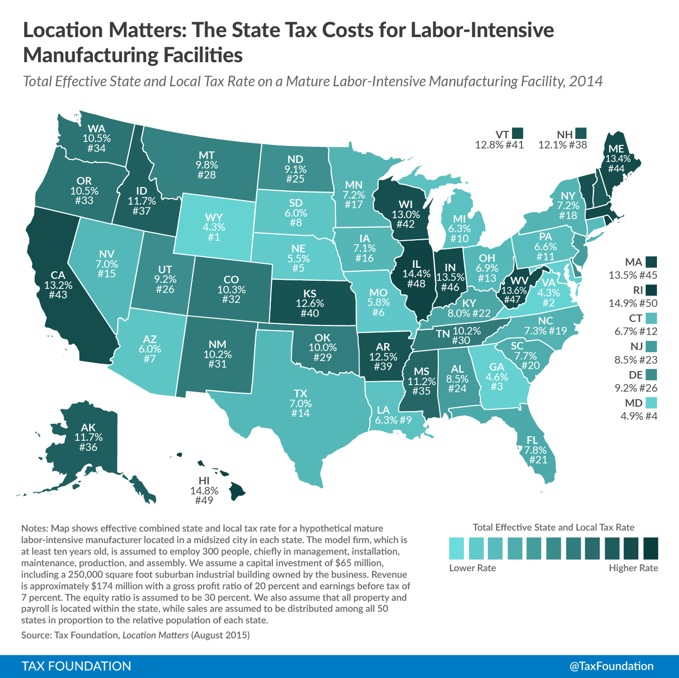 Location Matters - Labor-Intensive Manufacturers