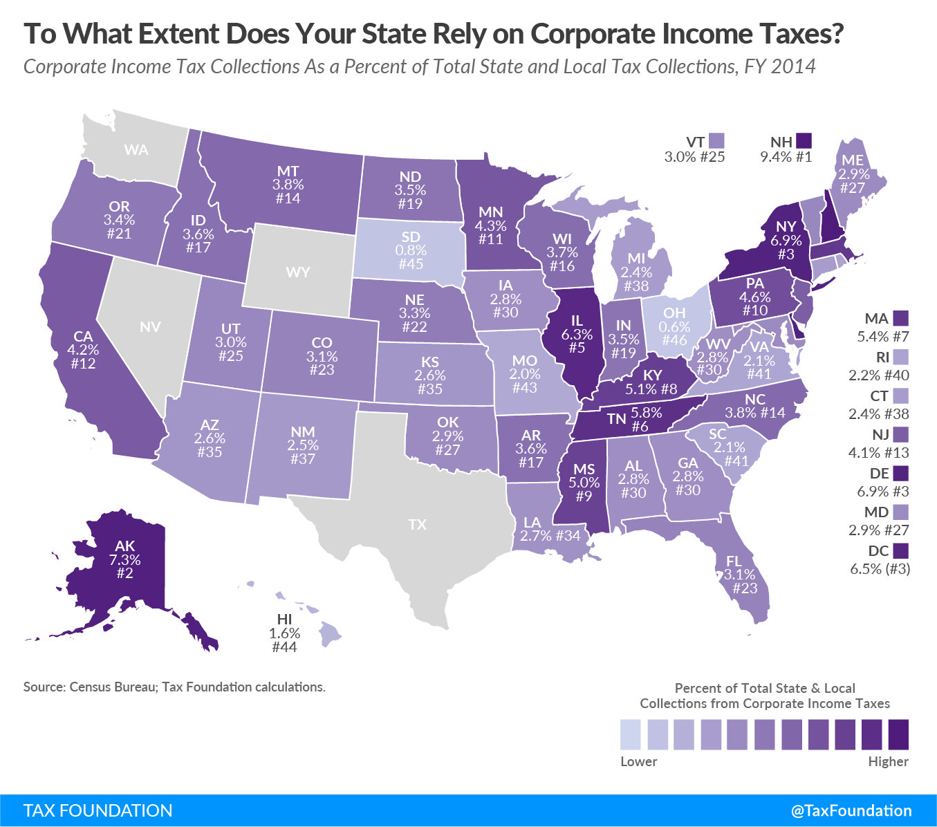 Corporate Income Taxes as a Percentage of State and Local Collections