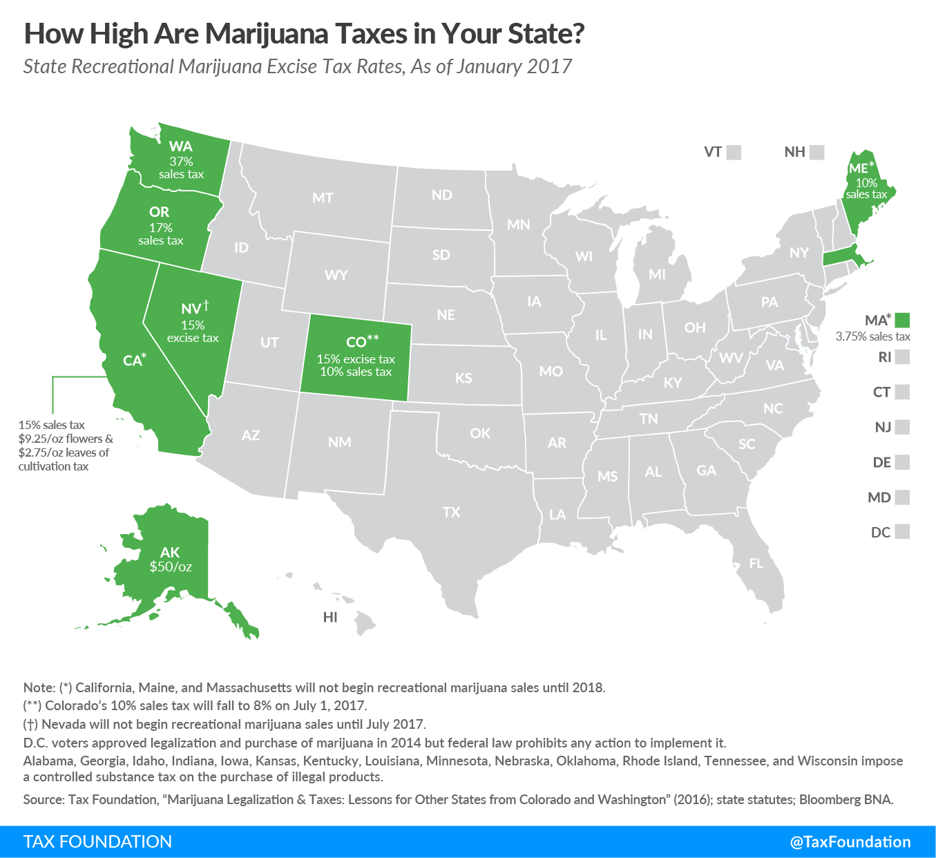 How High Are Marijuana Taxes In Your State Tax Foundation - Us map of legal weed 2017