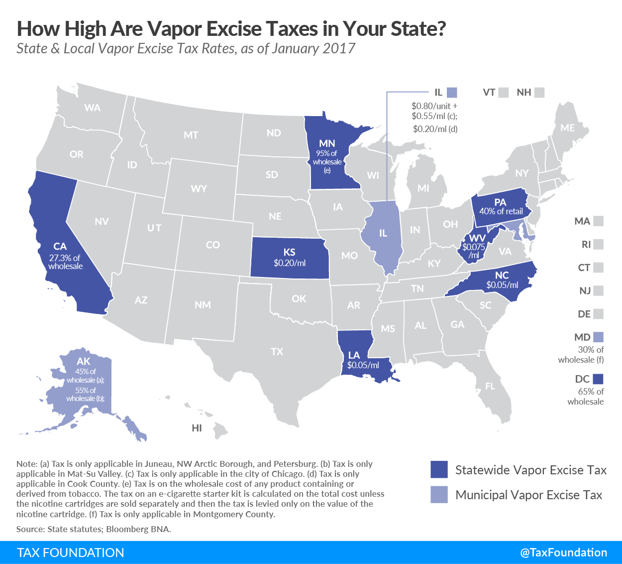 San Diego Sales Tax 2017 >> How High Are Vapor Taxes In Your State Tax Foundation