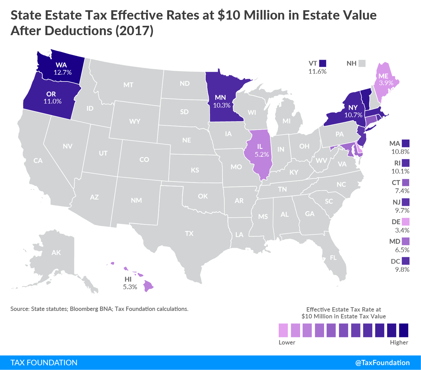 State Estate Tax Rates