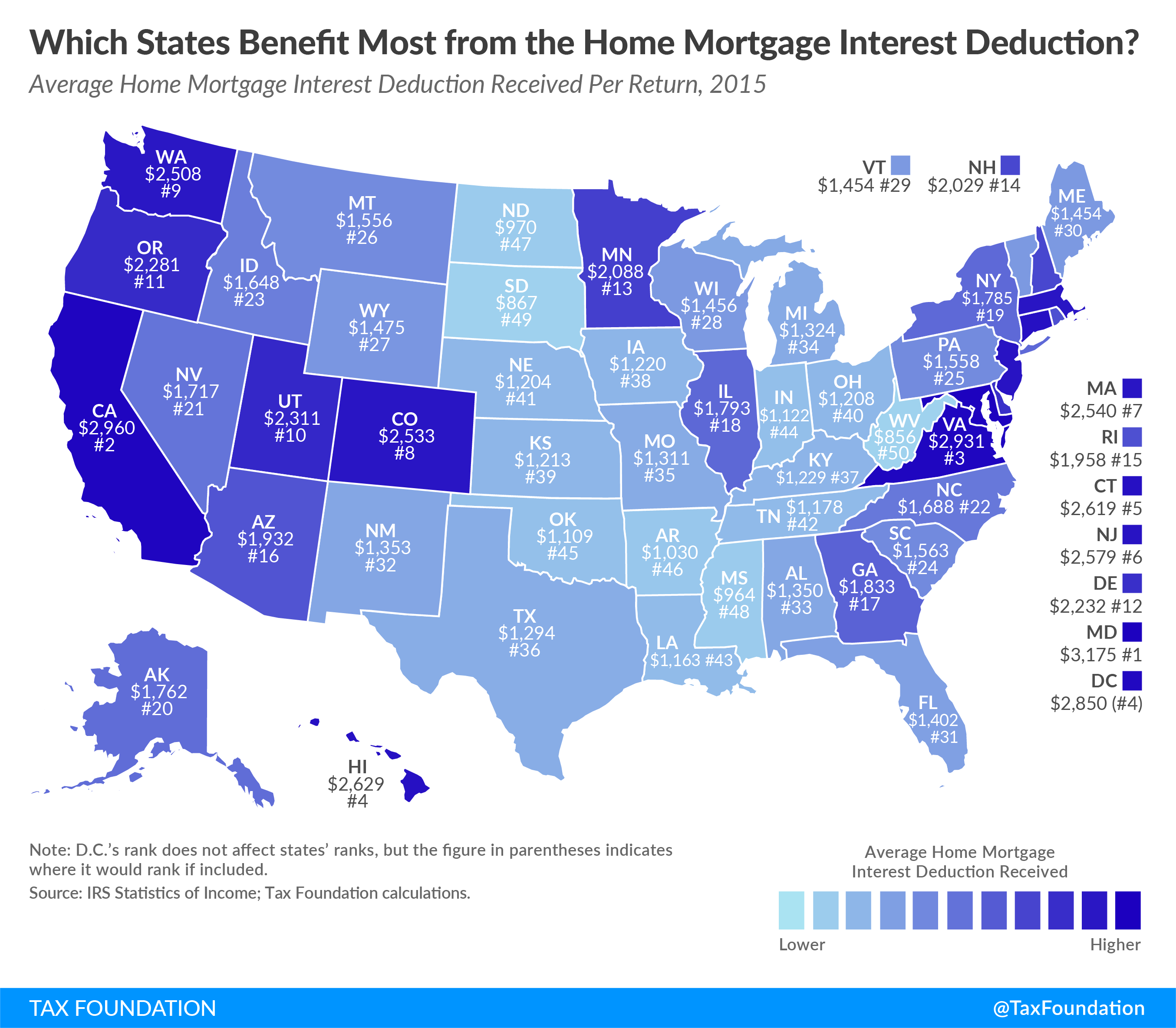 Average Home Mortgage Interest Deduction Received Per Return