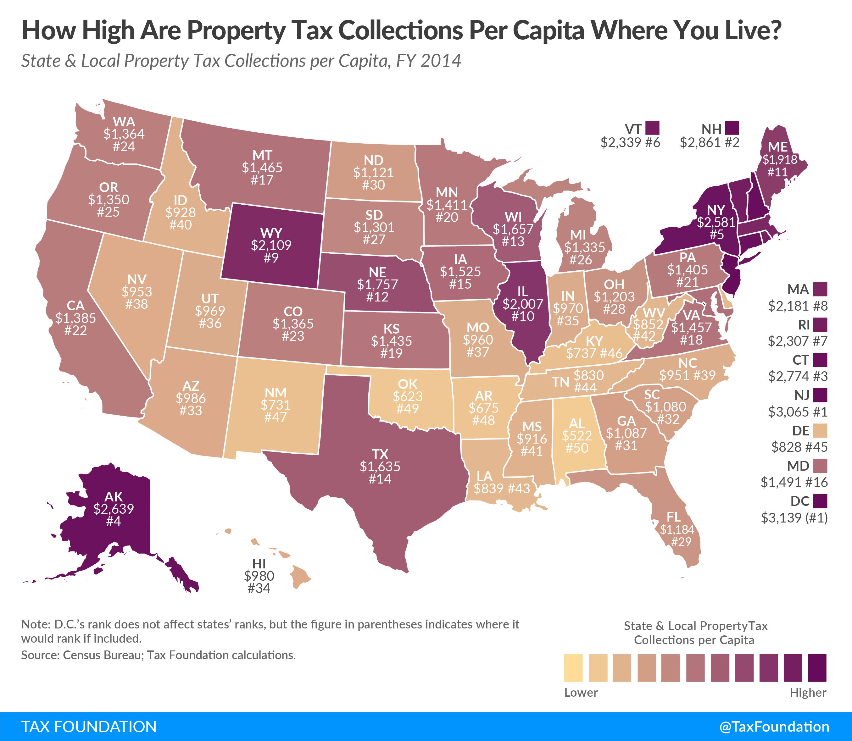 State and Local Property Taxes Per Capita