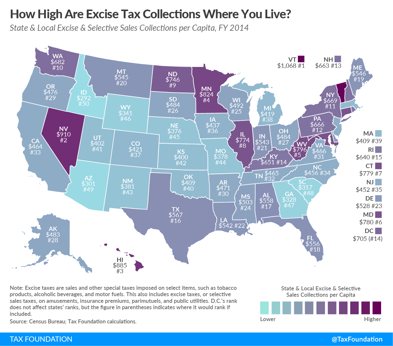 State & Local Excise Tax Collections per Capita