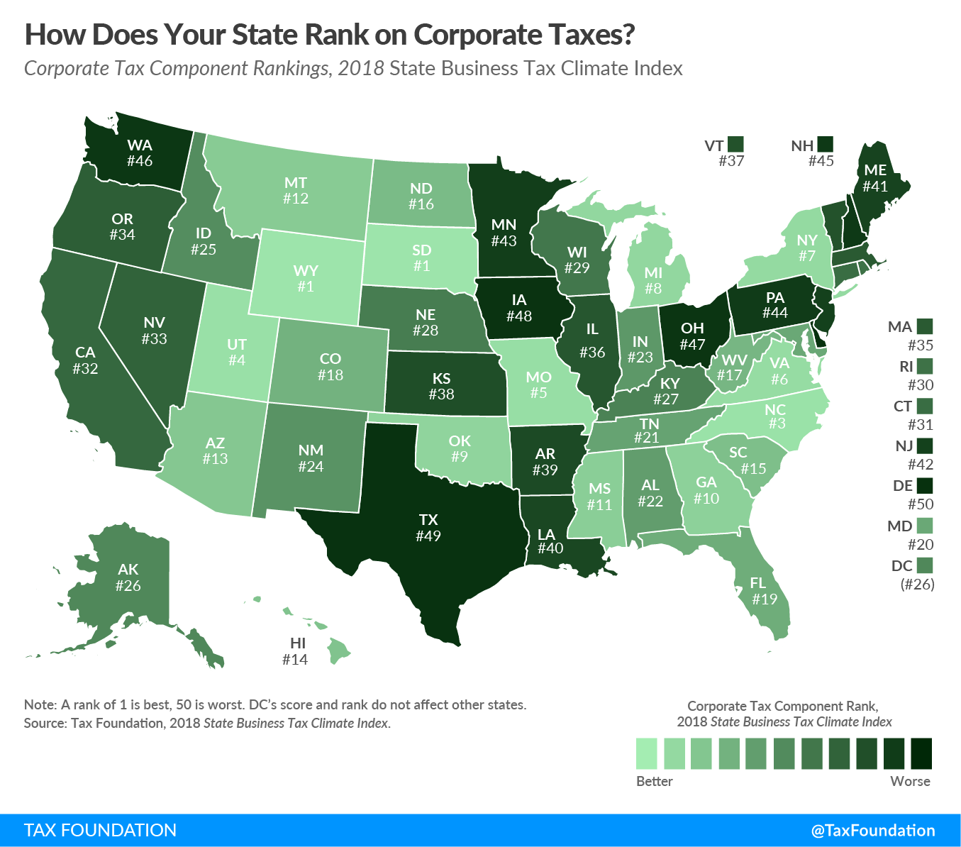Corporate Tax Rank: 2018 State Business Tax Climate Index