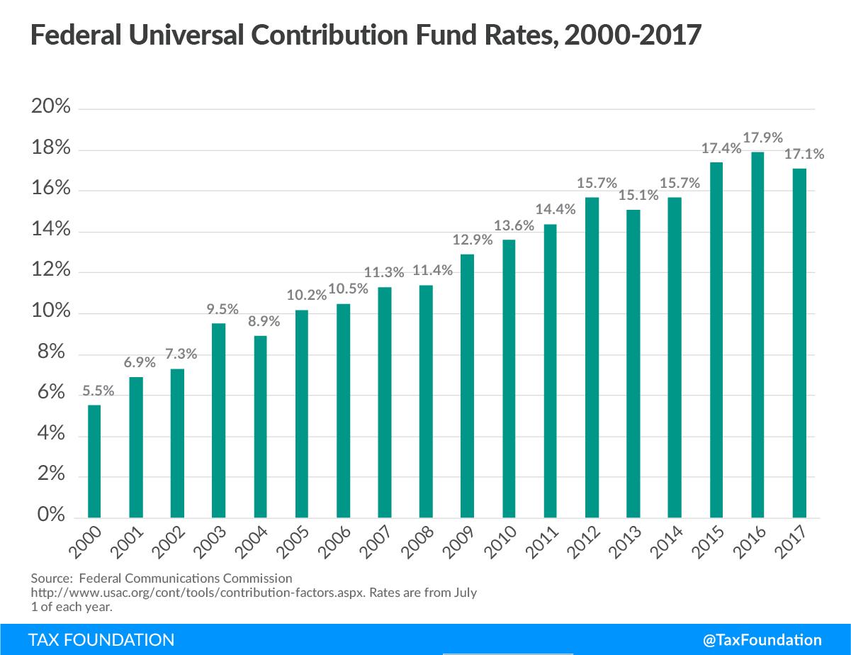 universal bill of sale