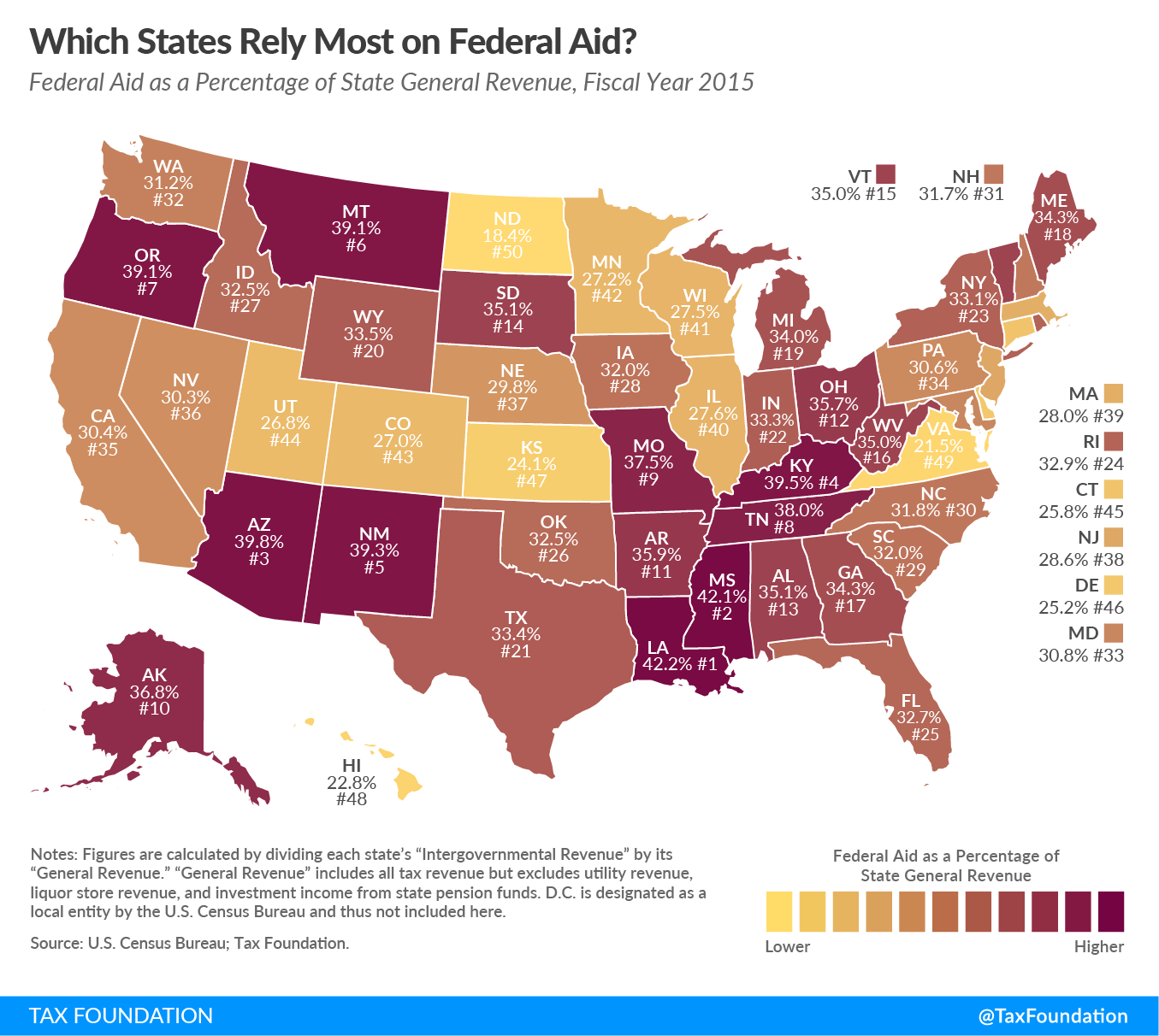 Federal Aid as a Percentage of State General Revenue, Fiscal Year 2015