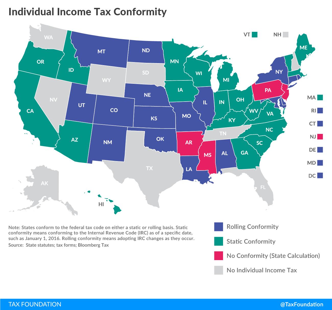 Personal Property Tax Oregon Form