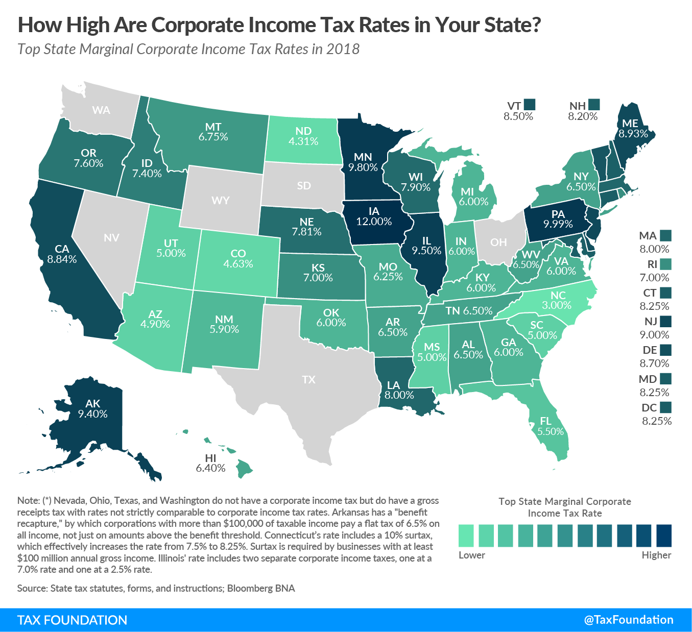 State Corporate Income Tax Rates and Brackets, 2018