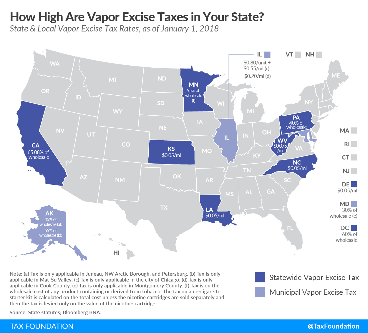 How High Are Vapor Taxes in Your State? | E-Cigarettes and Vaping Tax
