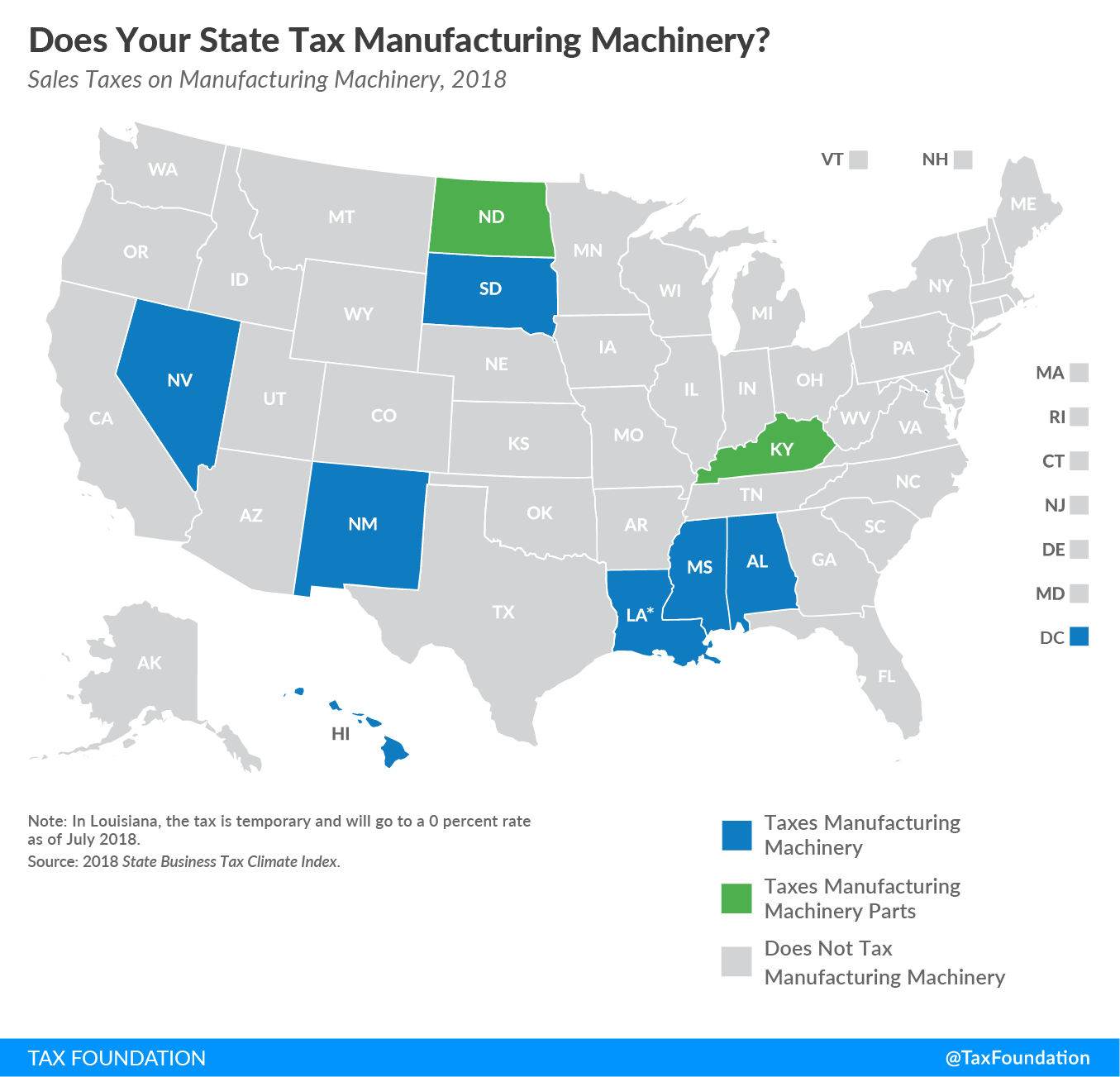 Does Your State Tax Manufacturing Machinery?