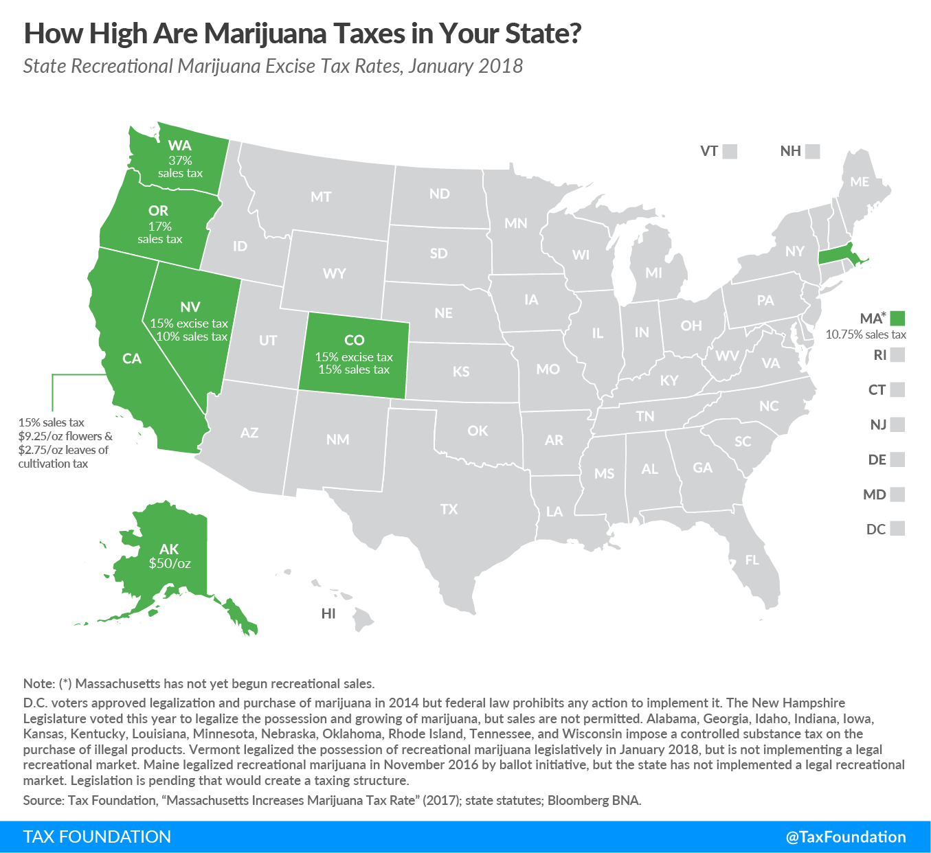 Oregon Sales Tax >> How High Are Marijuana Taxes In Your State Tax Foundation