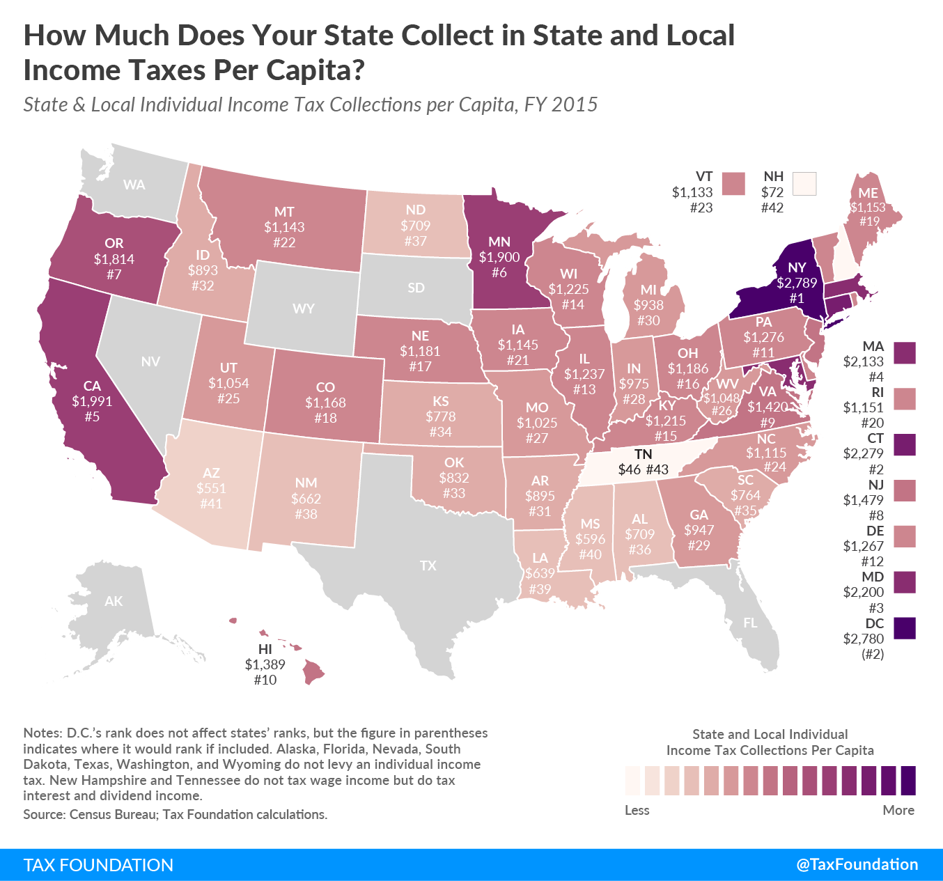 State and Local Individual Income Tax Collections Per Capita State Rankings
