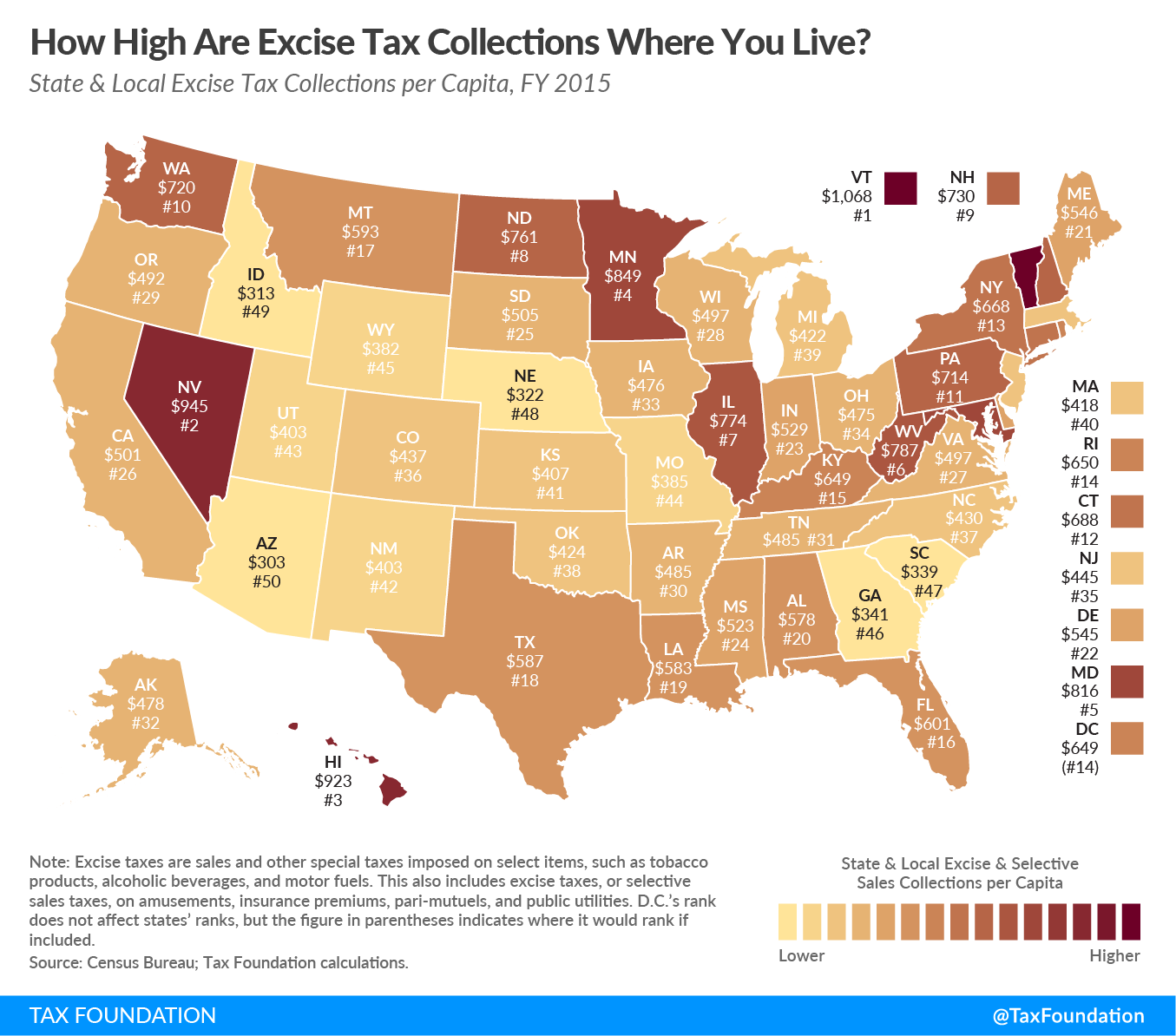 State & Local Excise Tax Collections per Capita, FY 2015