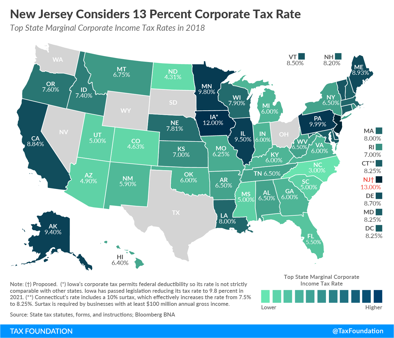 New Jersey Corporate Tax Rate 13%