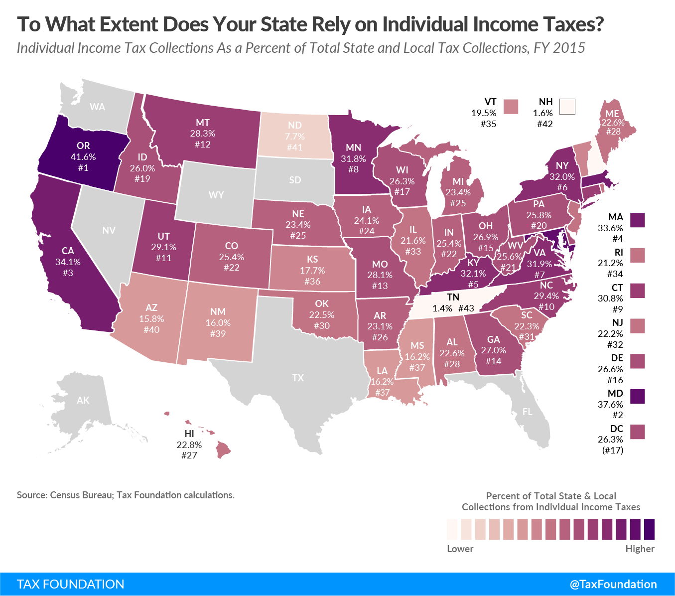 Personal Income Tax Reliance by State, State Rankings