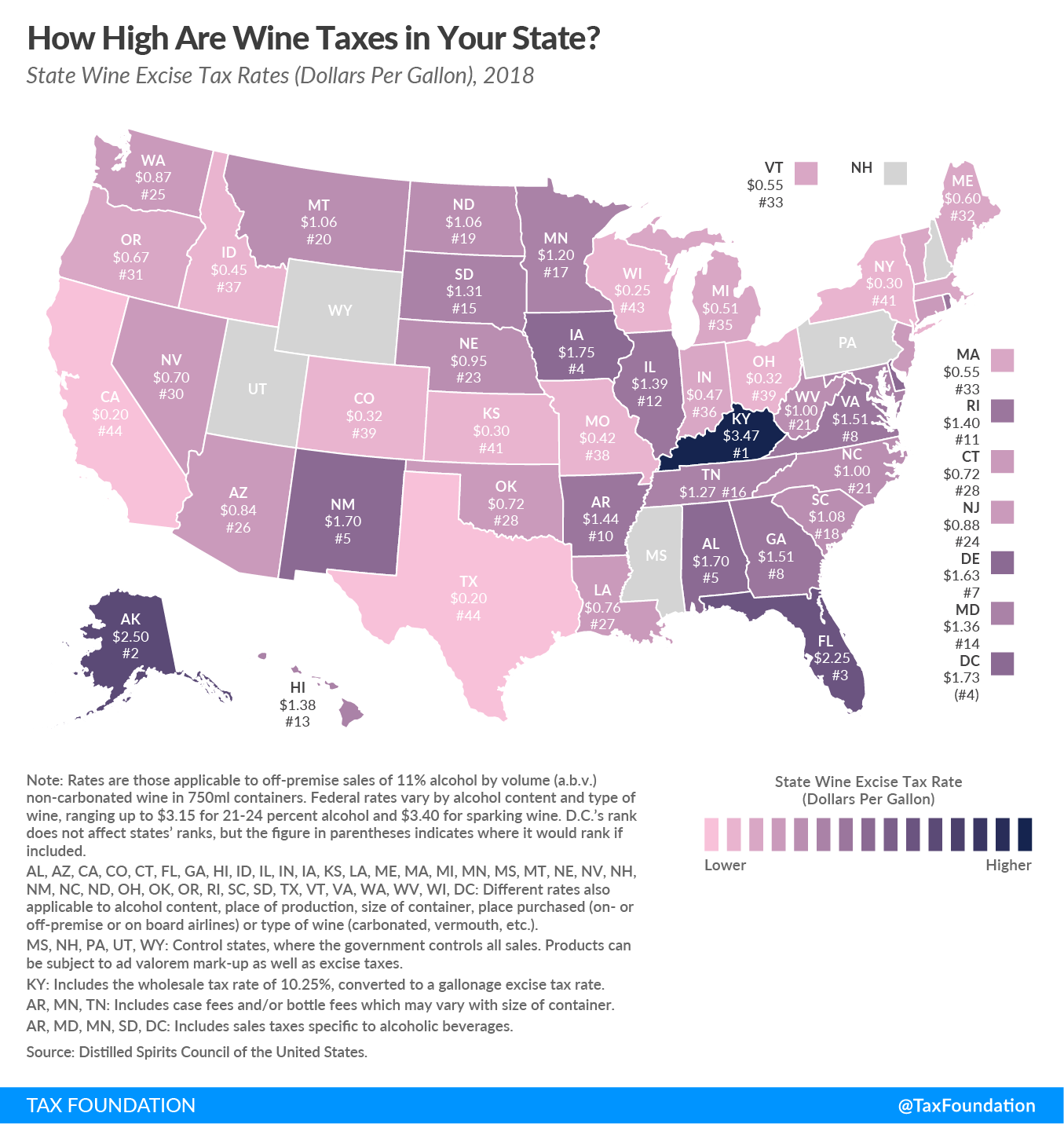 How high are wine taxes in your state? 2018