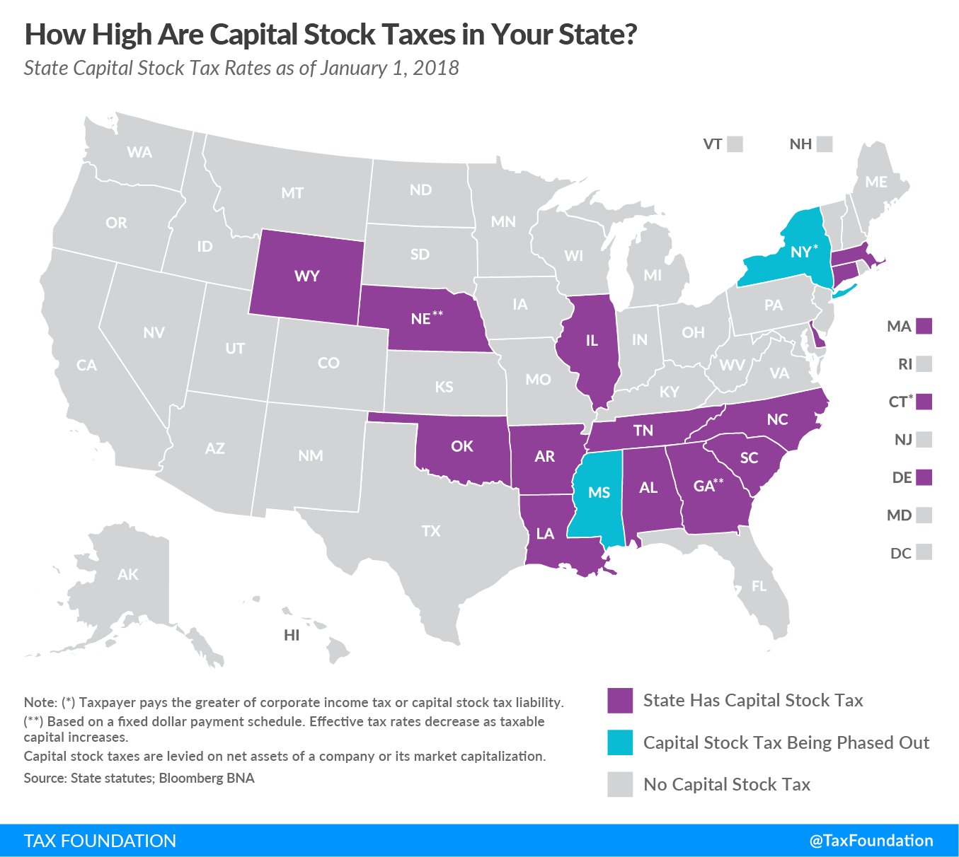How high are capital stock taxes in your state? 2018
