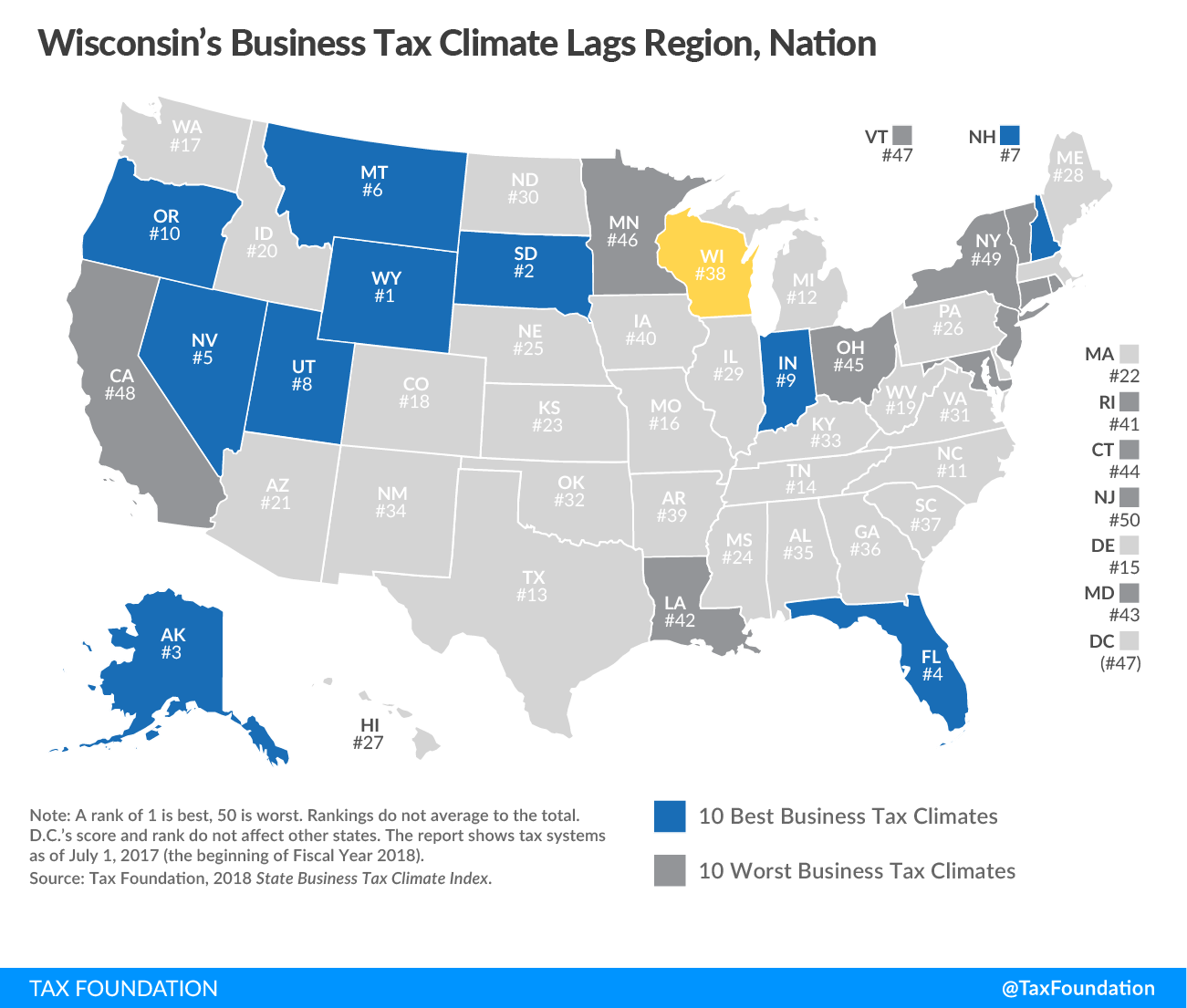 Wisconsin's Business Tax Climate lags region, nation. Wayfair online sales tax ruling revenue