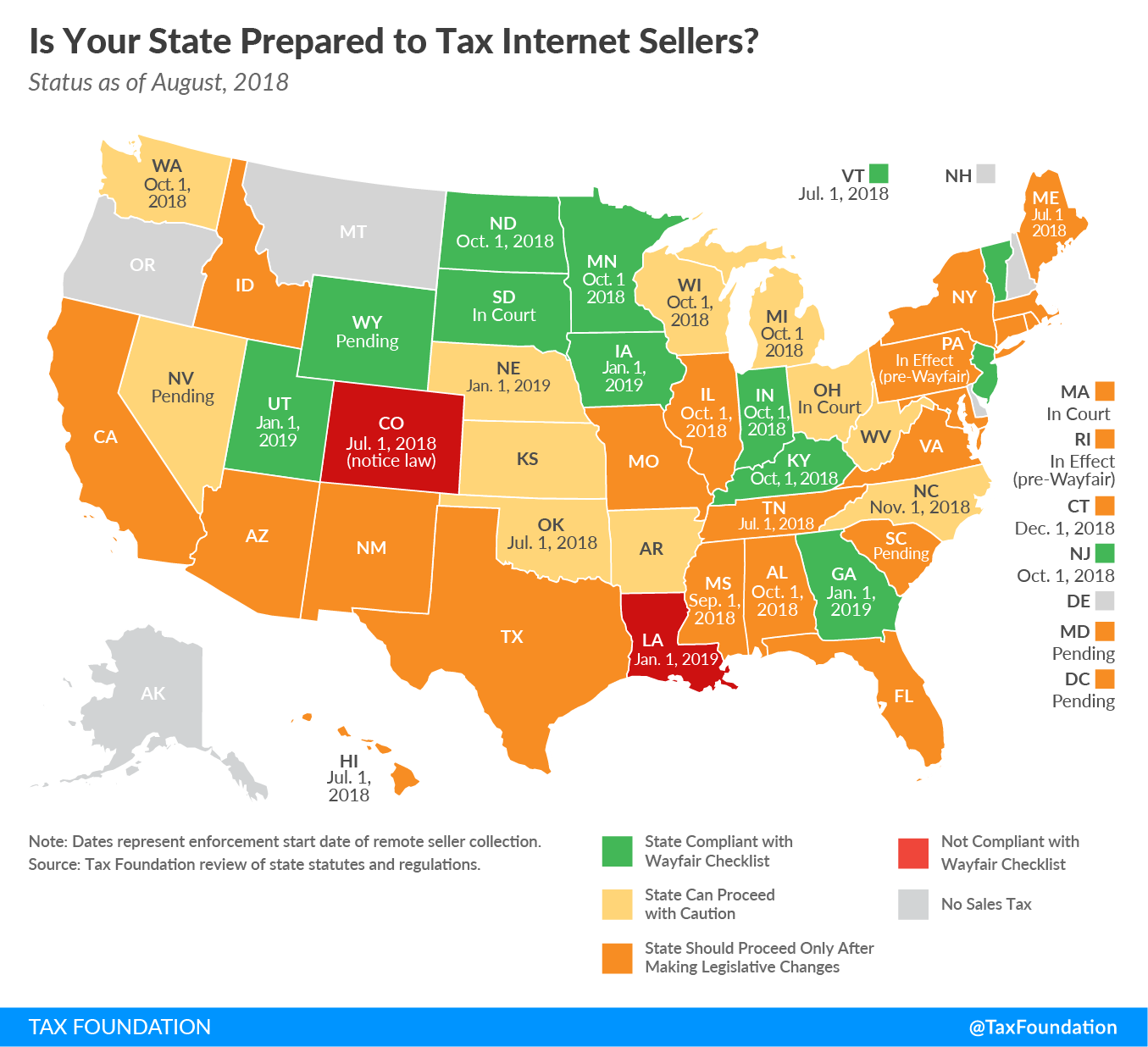 Is Your State Prepared to Tax Internet Sellers?