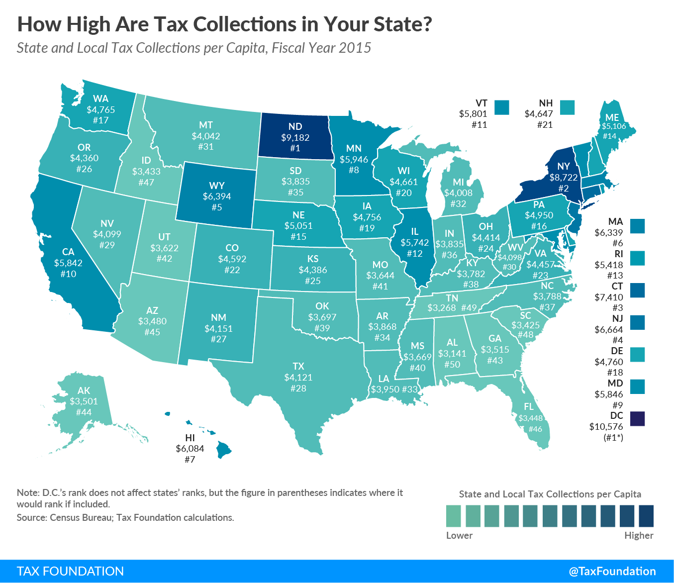 How High Are State and Local Tax Collections in Your State?