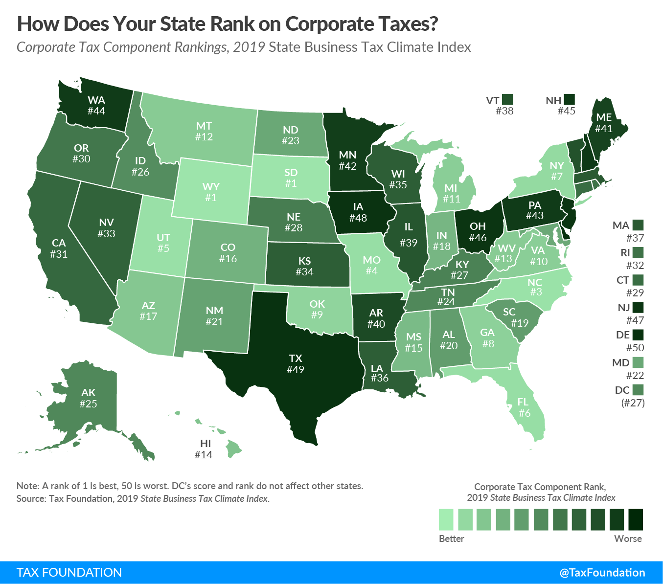 Corporate Income Tax Rankings on the 2019 State Business Tax Climate Index
