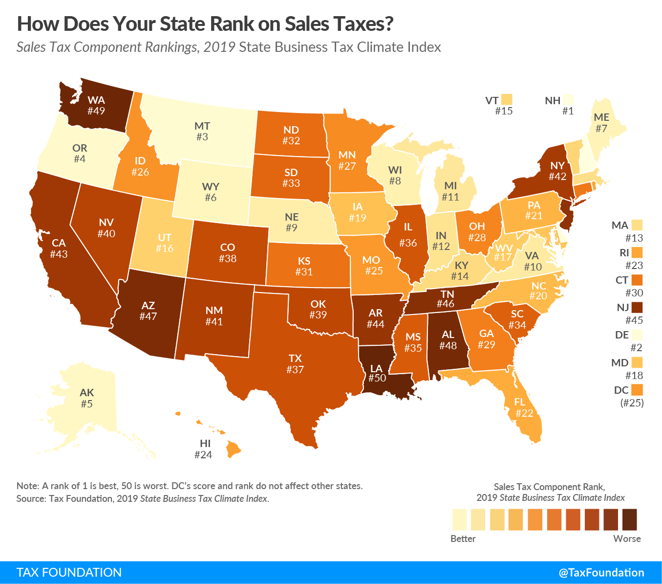 How does your state rank on sales taxes? 2019 state sales tax rankings