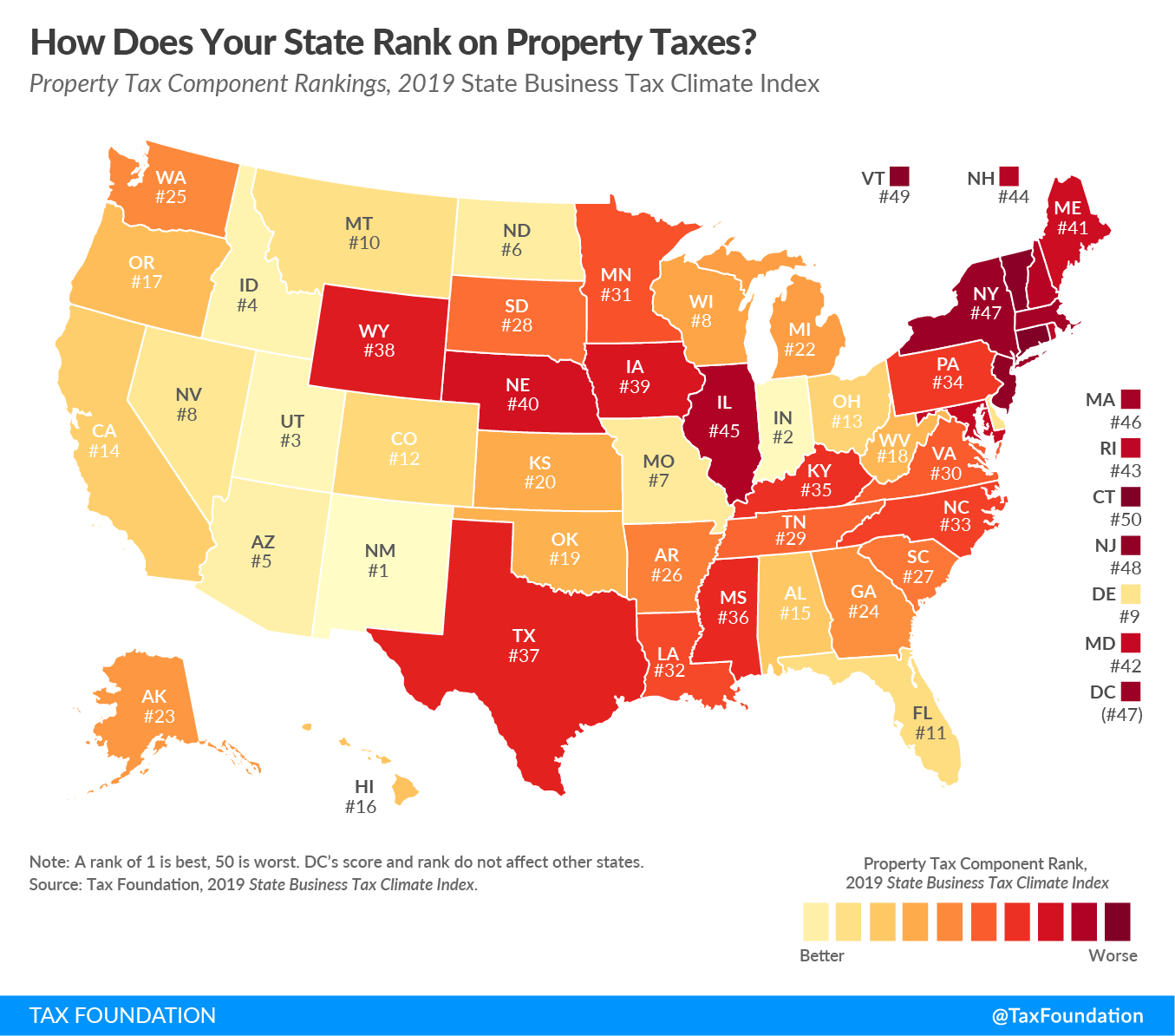 How does your state rank on property taxes? 2019