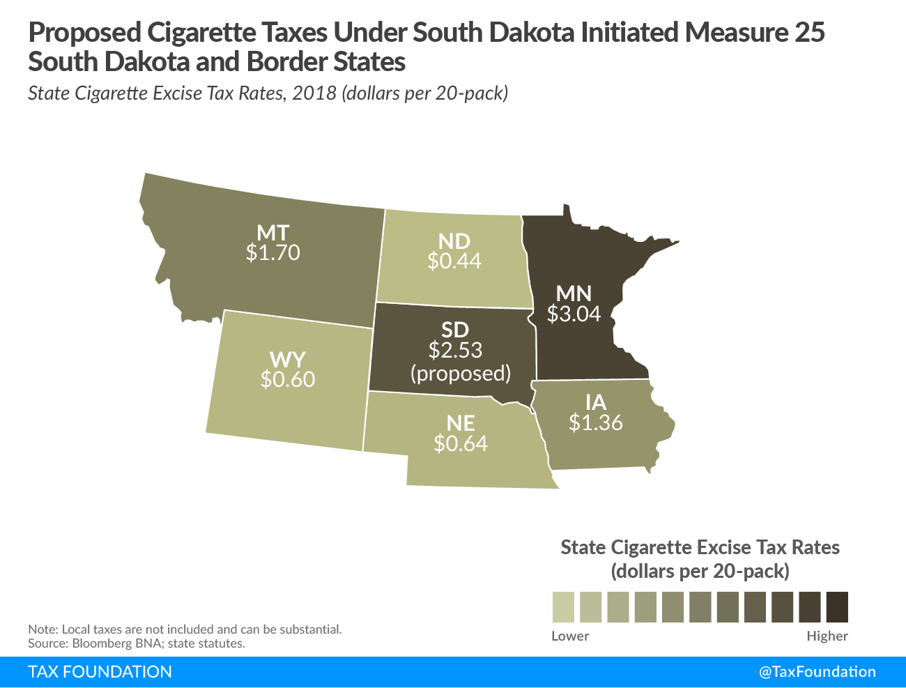 Proposed Cigarette Taxes Under South Dakota Initiated Measure 25 South Dakota and Border States