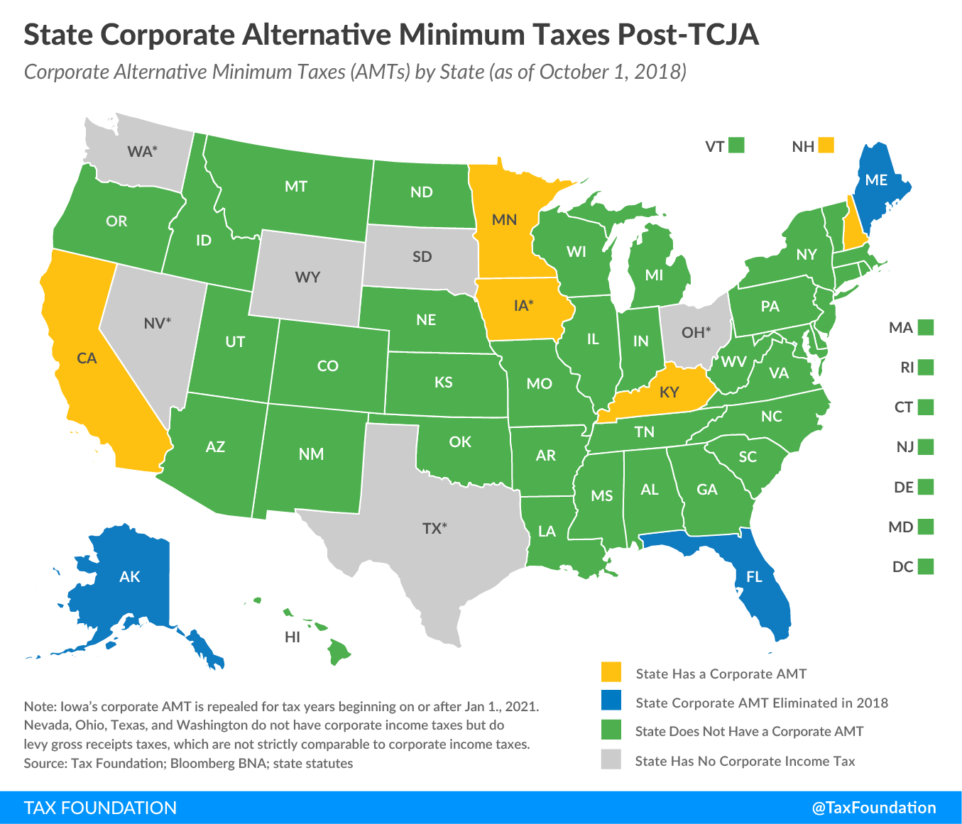 State Corporate Alternative Minimum Taxes Post-TCJA (AMTs)