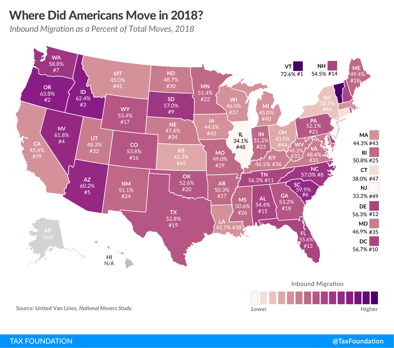 Where did Americans Move in 2018? State migration, outbound migration, inbound migration, 2018 state-to-state migration