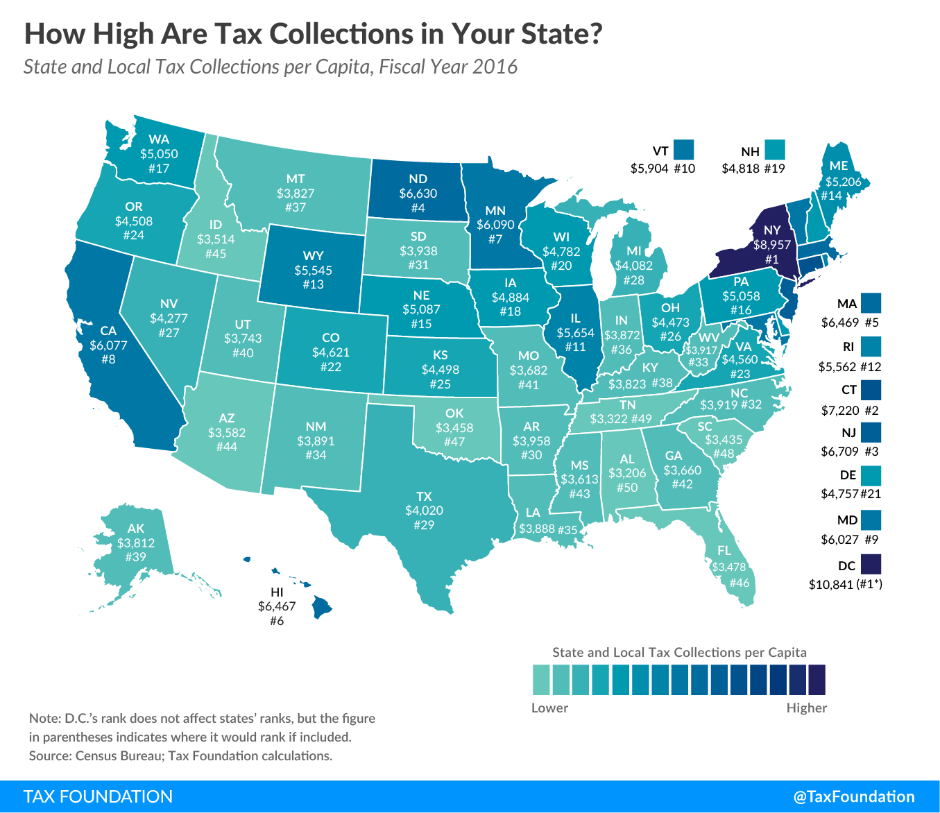 How high are state and local tax collections in your state? State and local tax collections per capita