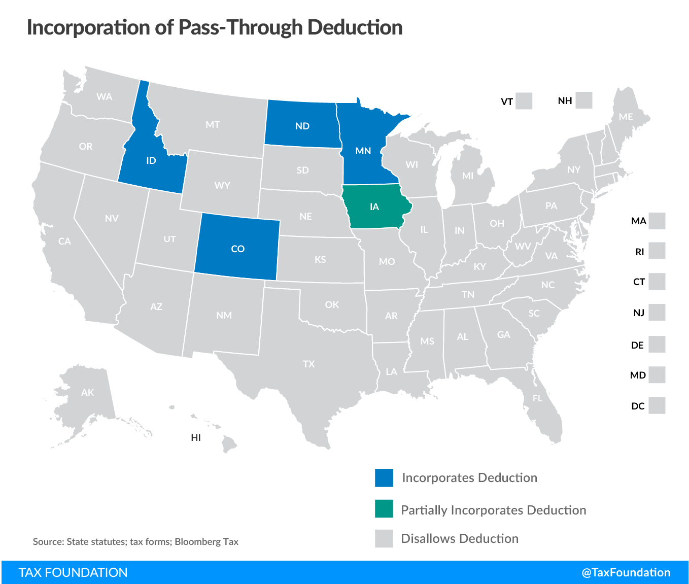 Small business expensing and pass-through deduction state tax conformity post-TCJA