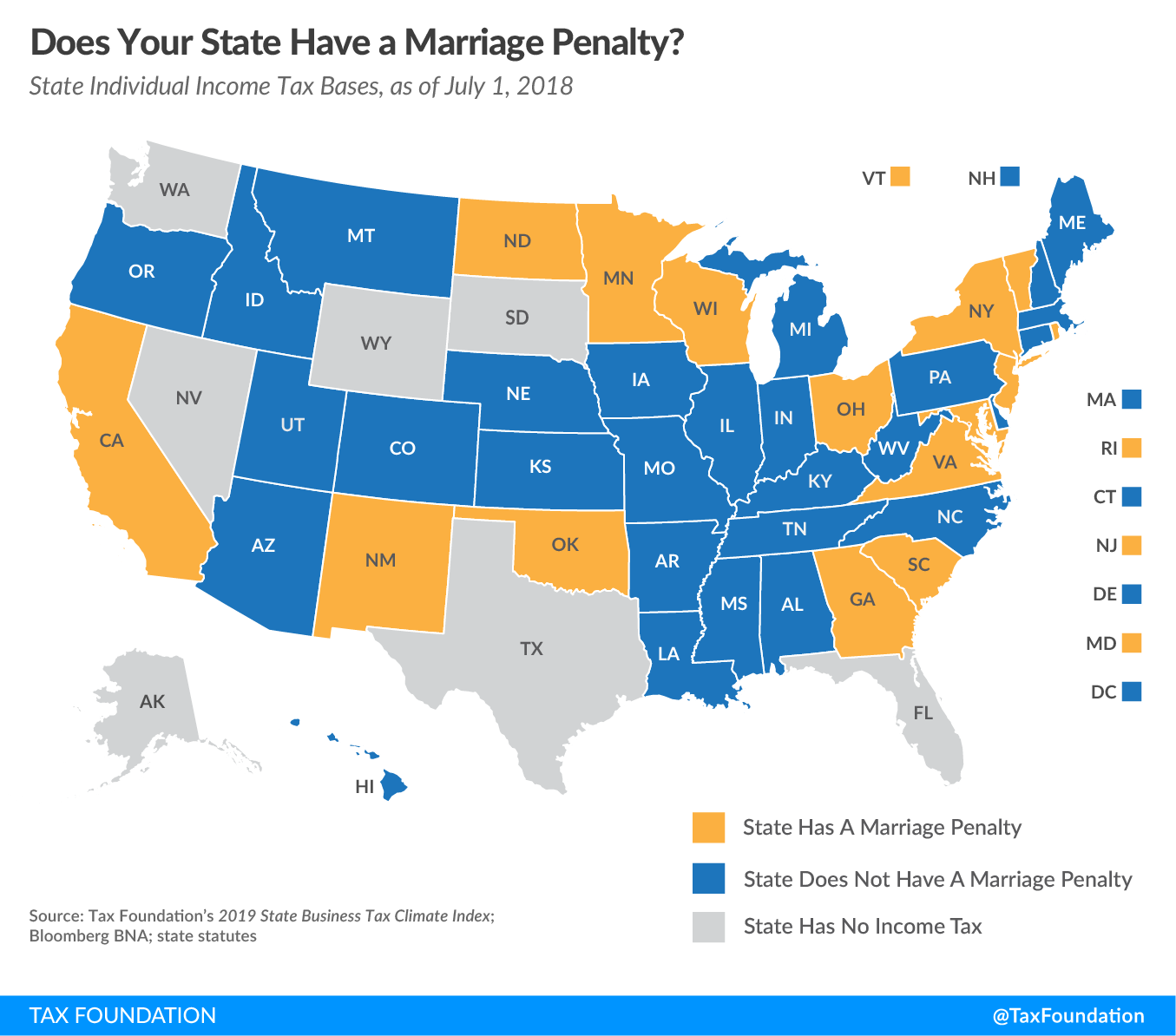 Does Your State Have a Marriage Penalty?