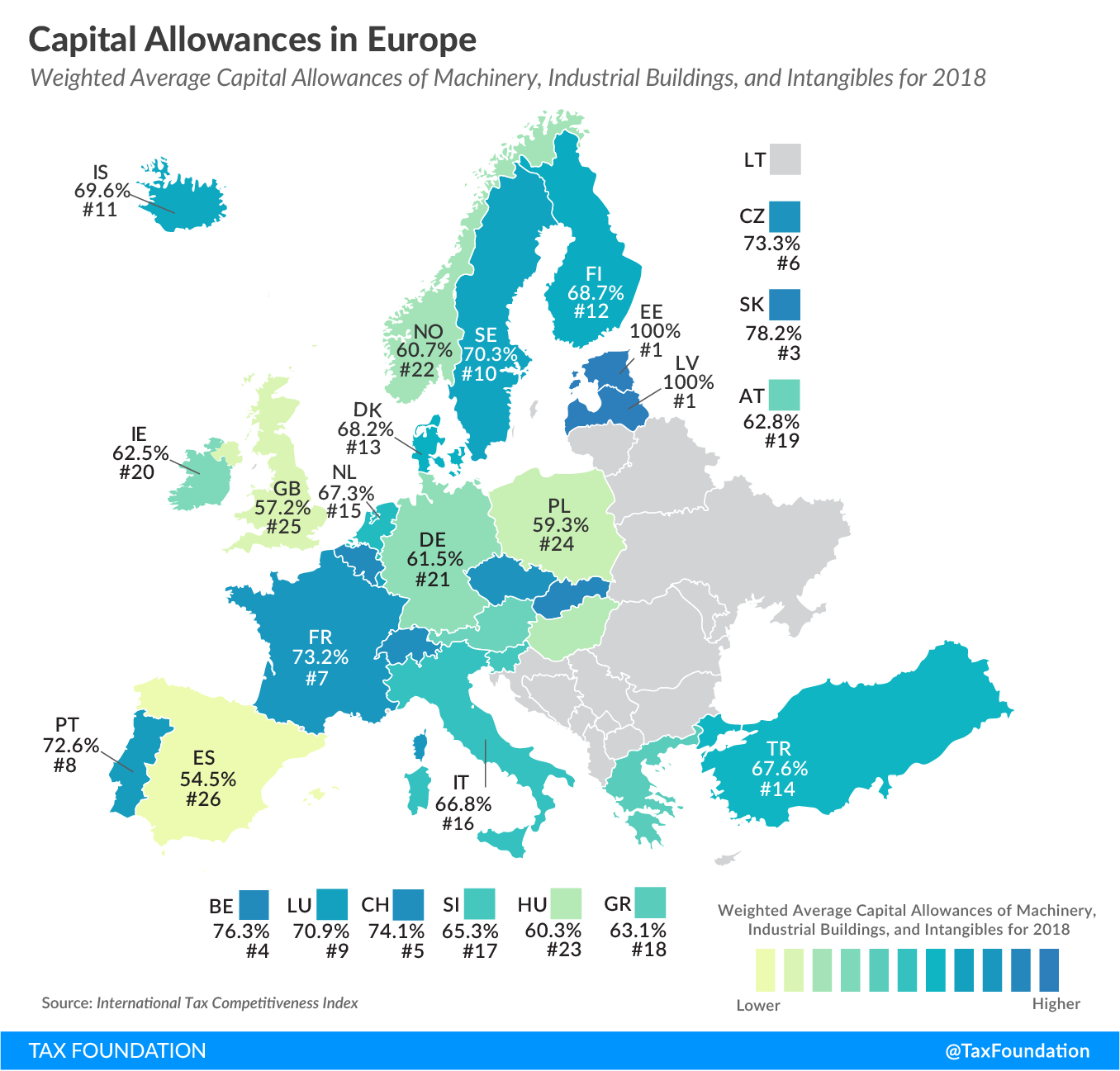 Capital Allowances in Europe