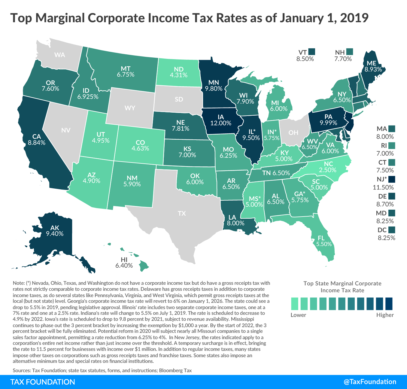 Image result for lowest state corporate tax rates 2019
