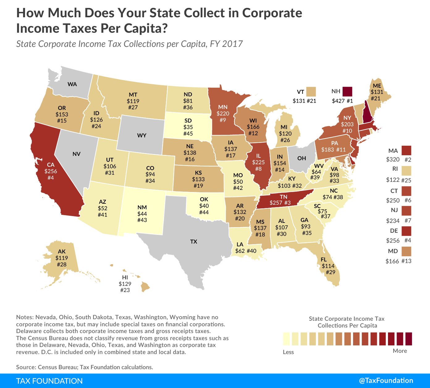 How Much Does Your State Collect in Corporate Income Taxes Per Capita?