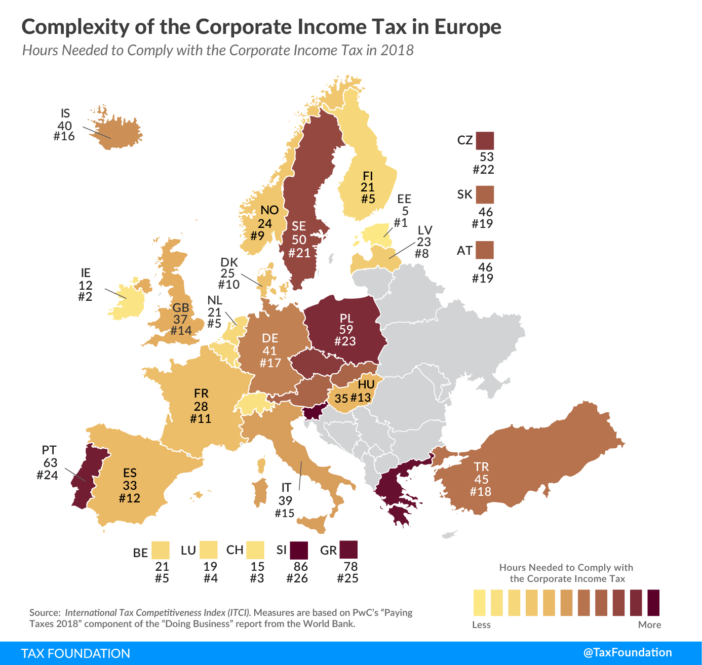Corporate income tax complexity, corporate tax complexity, corporate tax compliance