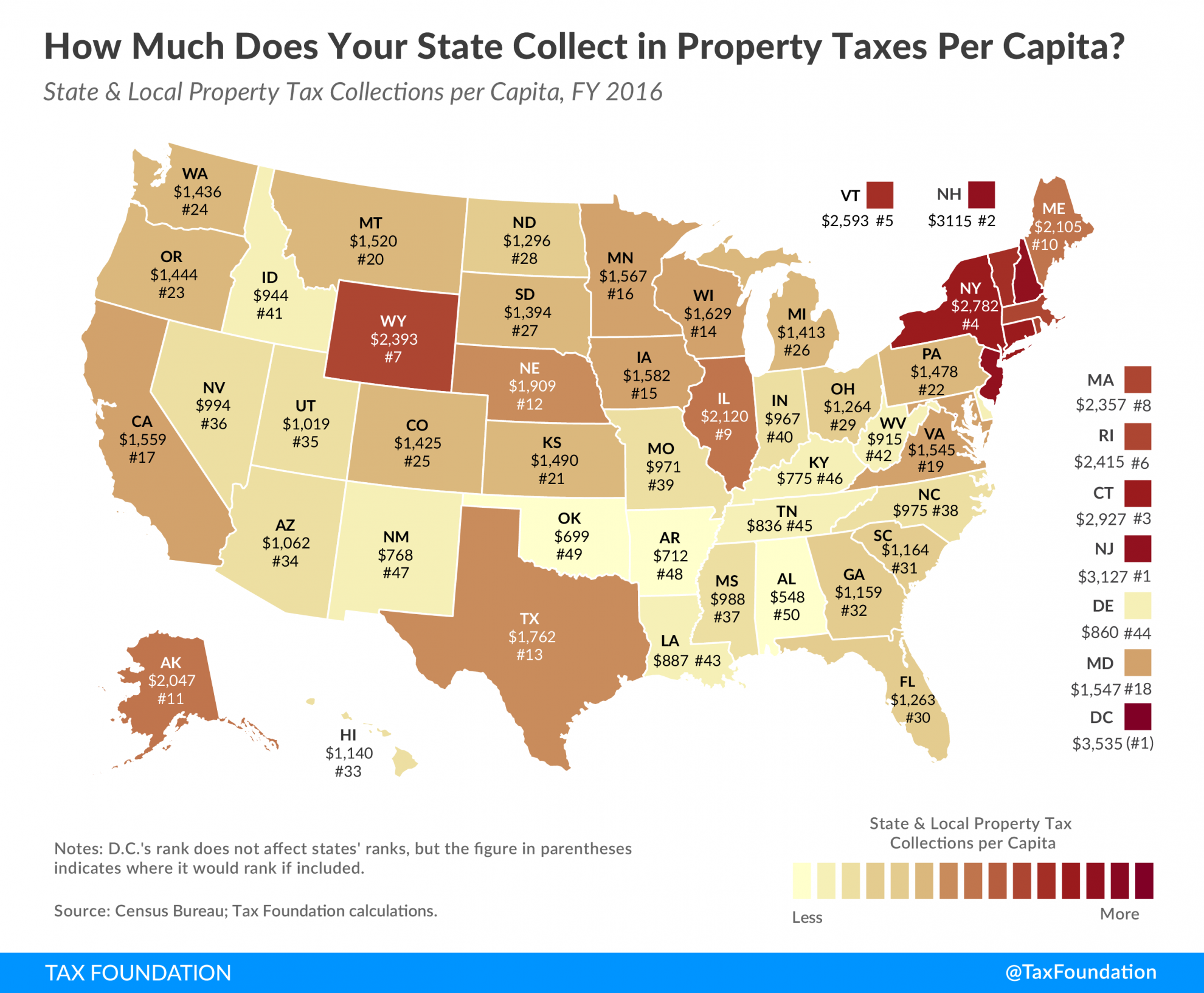 property tax collections in your state? 2019 property taxes per capita 2019