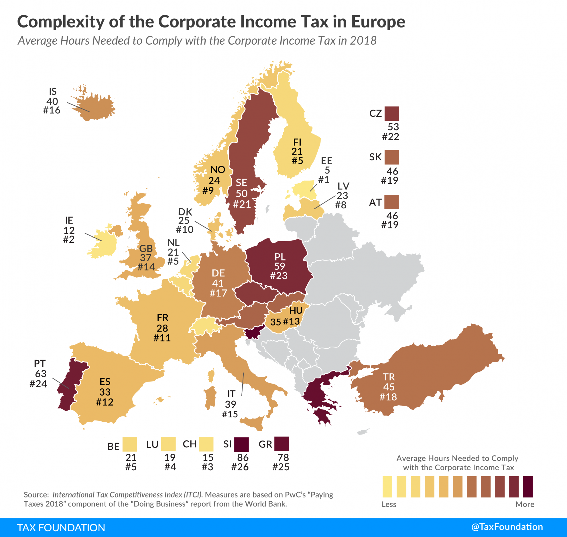 corporate income tax complexity, corporate tax compliance, corporate tax complexity Europe