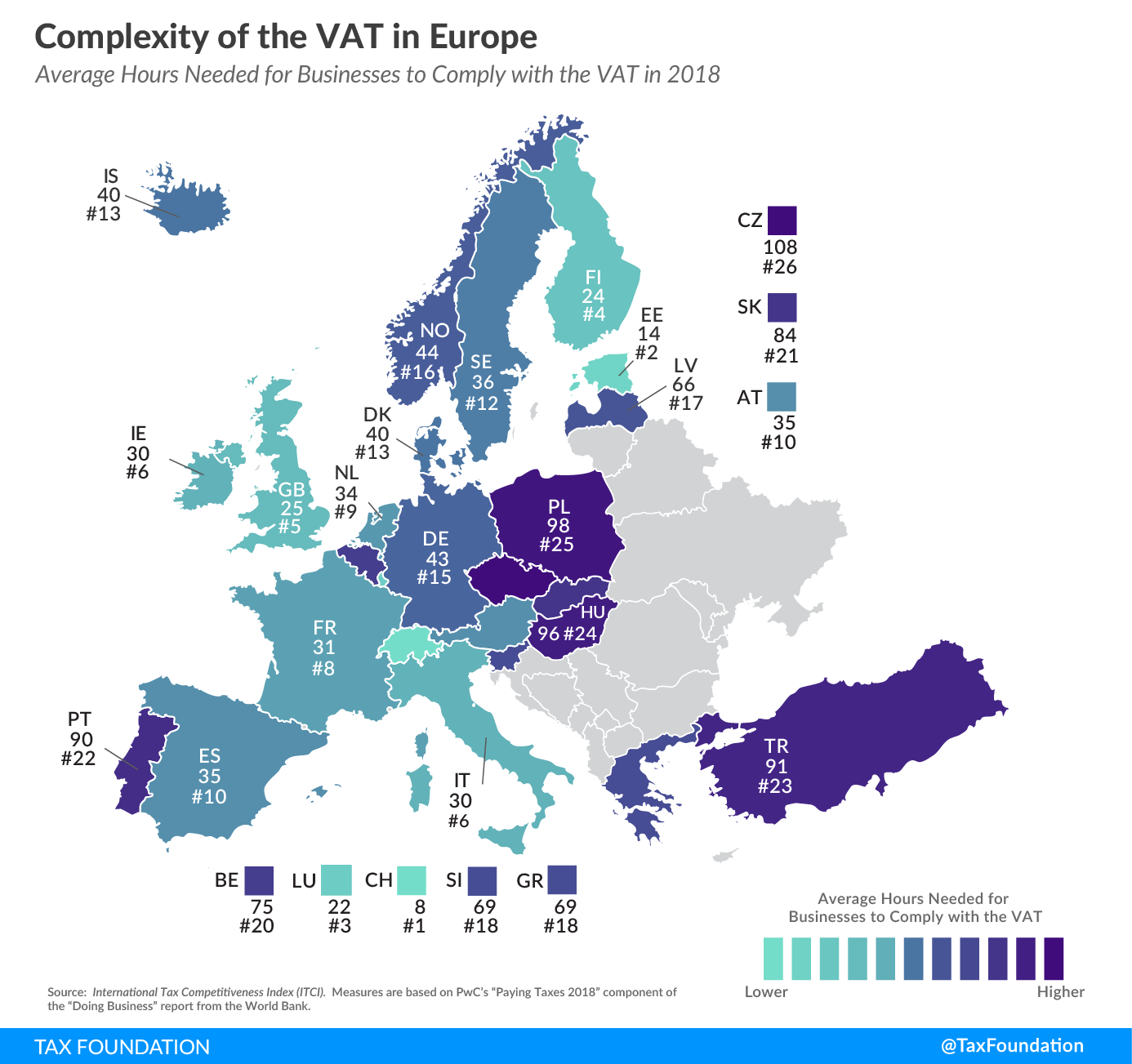 VAT complexity Europe VAT complexity valued added tax Europe 2019