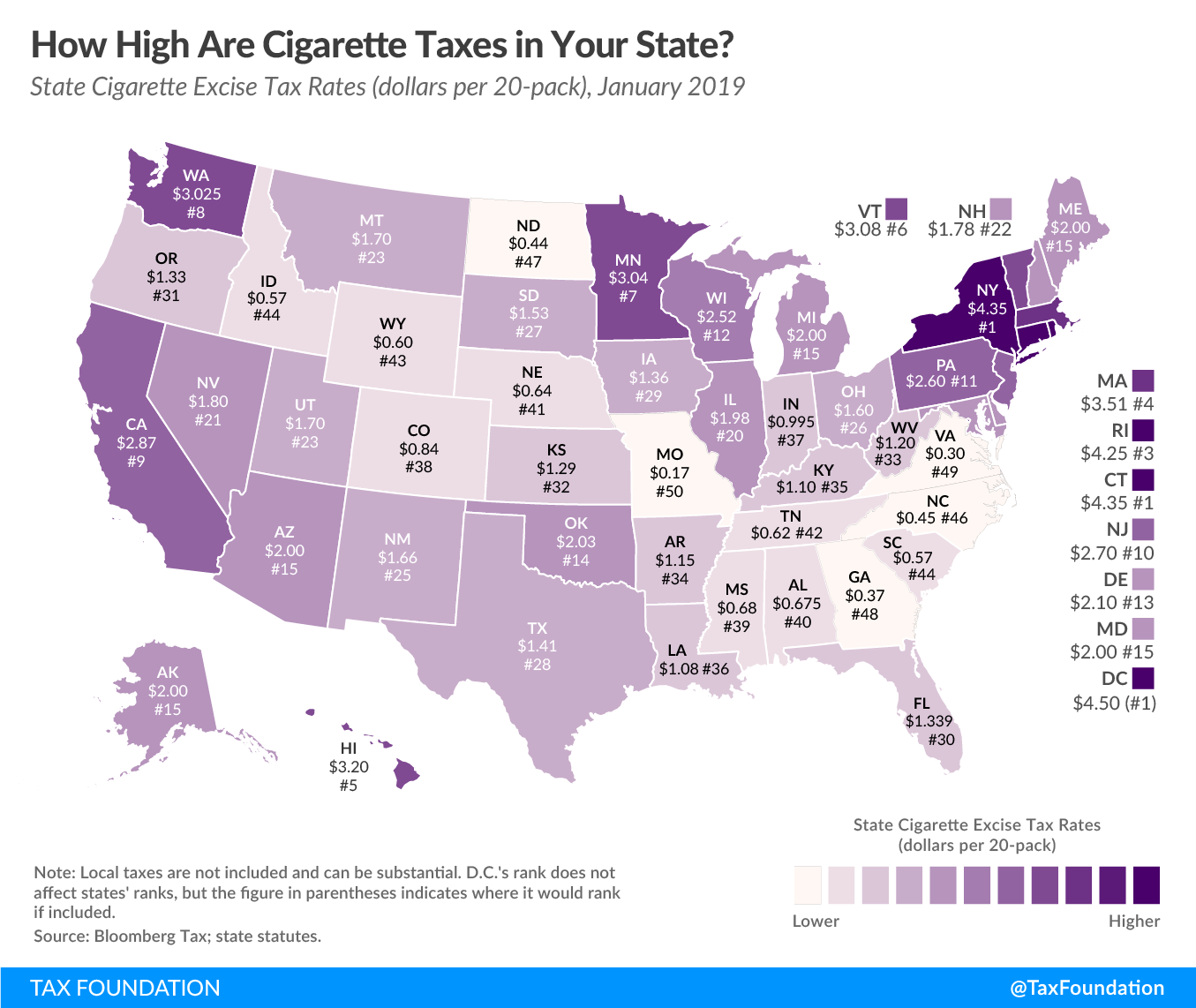 How High Are Cigarette Taxes in Your State? | 2019 Rankings