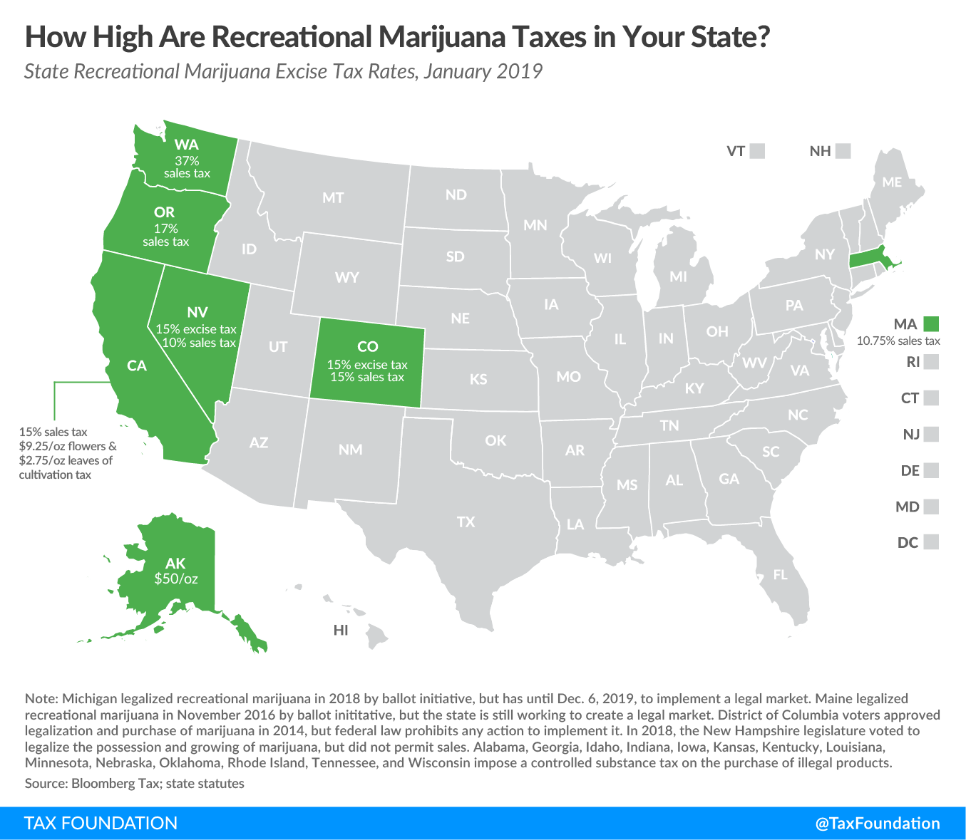 Recreational marijuana tax, state recreational marijuana taxes, 2019 marijuana taxes, 2019 recreational marijuana taxes