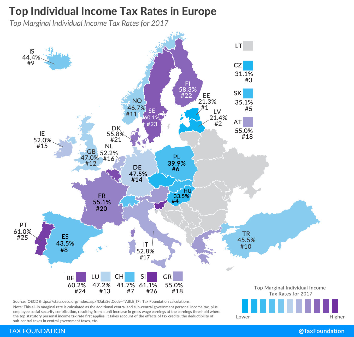 Top individual income tax rates Europe, top income tax rates Europe OECD